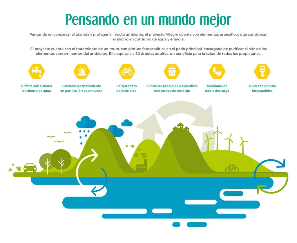 Urbana Perú empleará pintura purificadora del aire en sus proyectos inmobiliarios